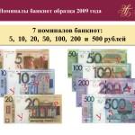 Деноминация в Беларуси