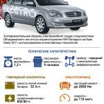 ИНФОГРАФИКА: Первый белорусский электромобиль